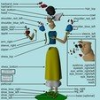 Download free 3D printer model Snow White, reddadsteve