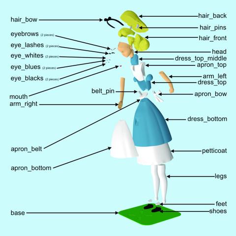 alice assembly1.jpg Download free STL file Alice • 3D printable object, reddadsteve