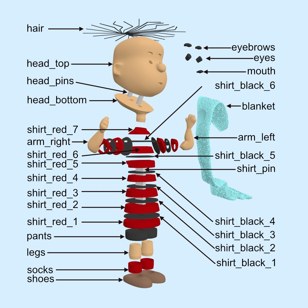 linus assembly a1.jpg Download free STL file Linus van Pelt • 3D printing object, reddadsteve