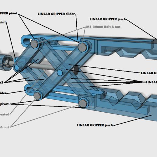 linear gripper.png Download STL file Universal Arm • 3D printable template, Job