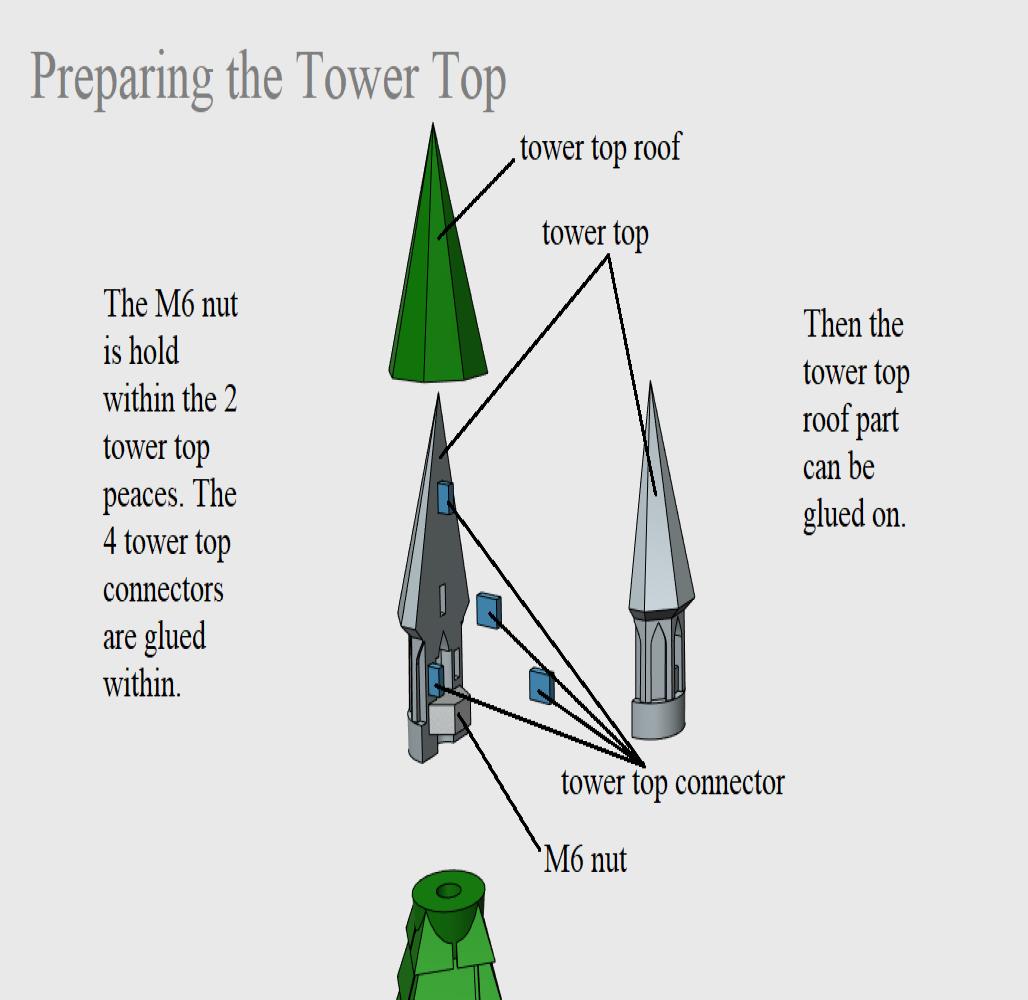 10 Preparing the Tower Top.png Télécharger fichier STL Cathédrale des oiseaux • Objet imprimable en 3D, Job