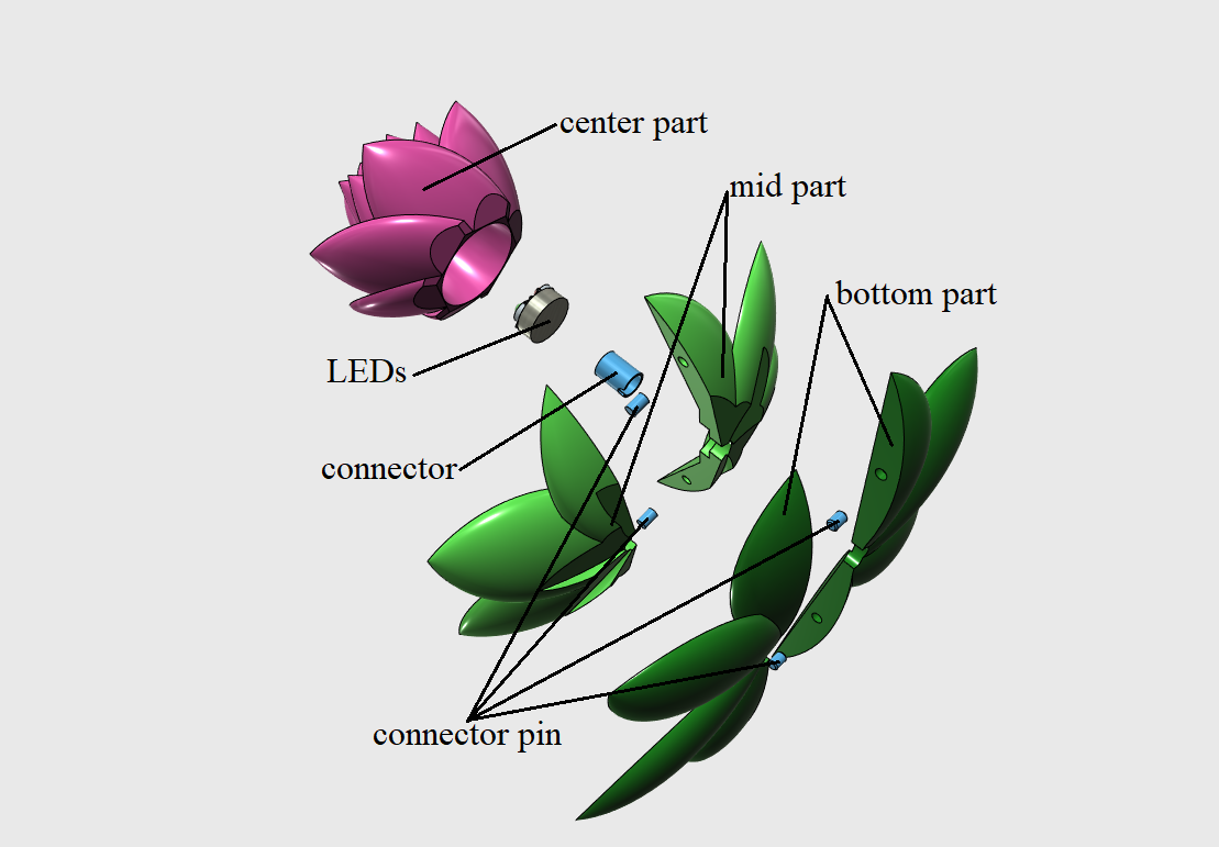 Lotus Lamp Assembly.png Télécharger fichier STL gratuit Lampe Lotus #POLYMAKERCHALLENGE • Modèle pour impression 3D, Job