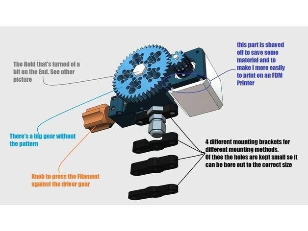 418715ca8a3e333c43494f3b3bbec44a_preview_featured.jpg Télécharger fichier STL gratuit Extrudeuse à engrenages • Modèle pour impression 3D, Job