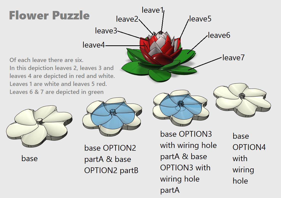 parts.png Download STL file Flower Puzzle • 3D print design, Job