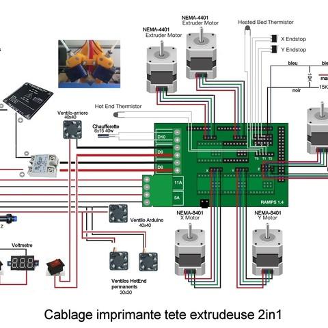Telecharger Fichier Stl Gratuit Imprimante 3d 2 Couleurs Modele Pour Imprimante 3d Cults