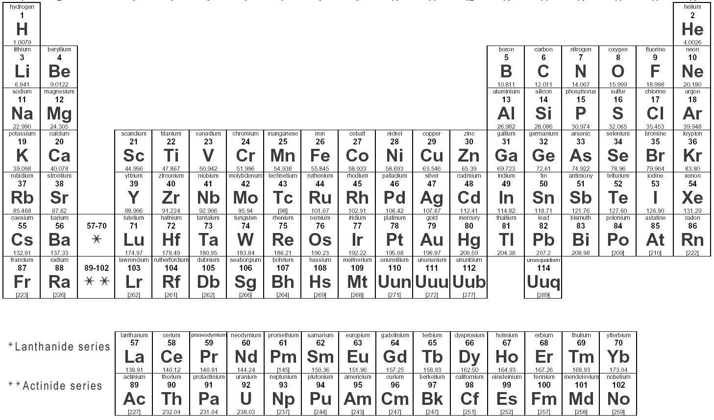 periodic-table.jpg Download free STL file Modified Adafruit DIY Bluetooth GamePad (Case) • 3D printable template, PLACEHOLDERNAME89