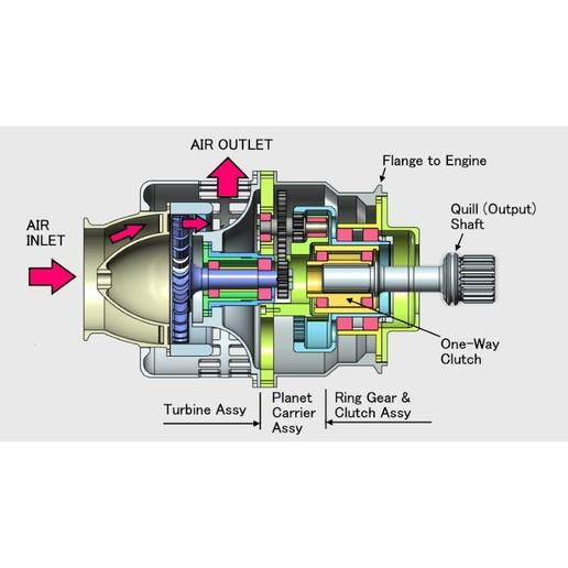Impresiones 3D Componente del motor de reacción (10): Arrancador de aire, tipo turbina axial, konchan77