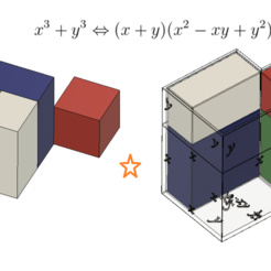 how.PNG Download free STL file Sum of Two Cubes: Physical Models • 3D printable template, LGBU