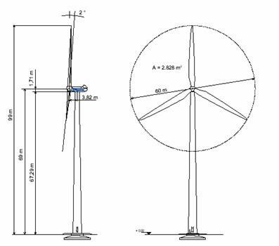 d611e76a2b21d31d549d4edd3e7d7272_display_large.jpg Download free STL file Eolienne Wind turbine • 3D printing model, lulu3Dbuilder
