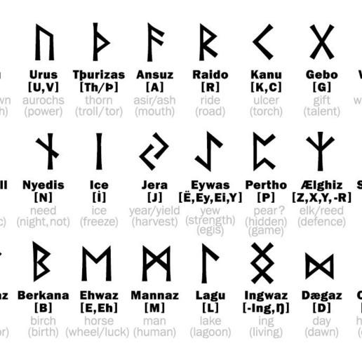 Télécharger fichier STL gratuit Runes • Objet pour imprimante 3D, gilles81