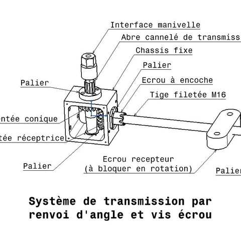 renvoi d'angle.jpg Download free STL file Transmission device by angle gearing and screw-nut system • Design to 3D print, jpn3383