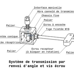 Free STL Transmission device by angle gearing and screw-nut system, jpn3383