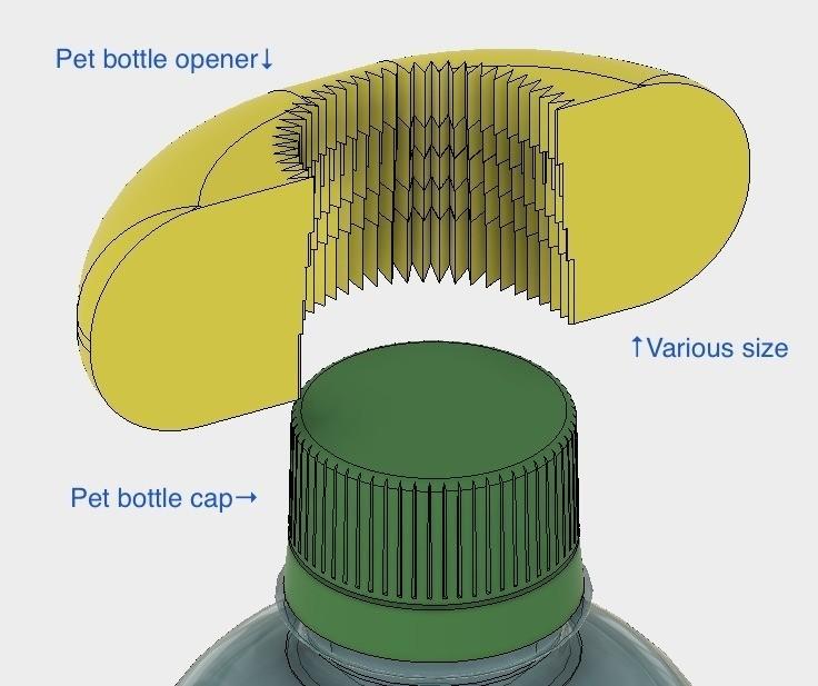 0fc7a3010c3e85ac8cd74a4a80703313_display_large.jpg Download free STL file Pet bottle opener-3 • 3D printer object, EIKICHI