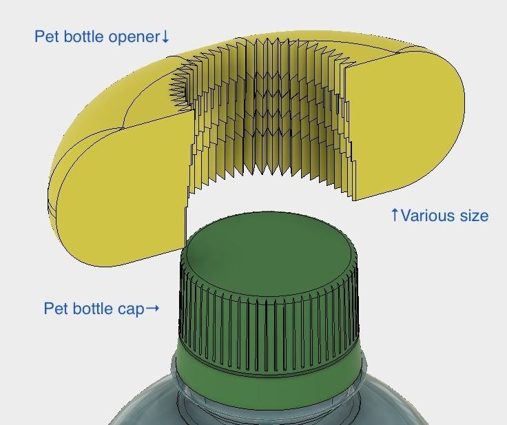 4.jpg Download free STL file Pet bottle opener-3 • 3D printer object, EIKICHI
