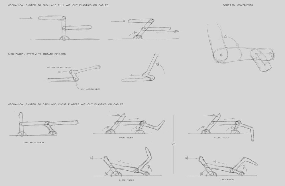 hand_Sketch_page01_display_large.jpg Download free STL file Mechanical Prosthetic Concept Model • 3D printing design, boldmachines