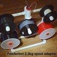 Télécharger modèle 3D gratuit Adaptateur de bobine d'alimentation, Gaenarra
