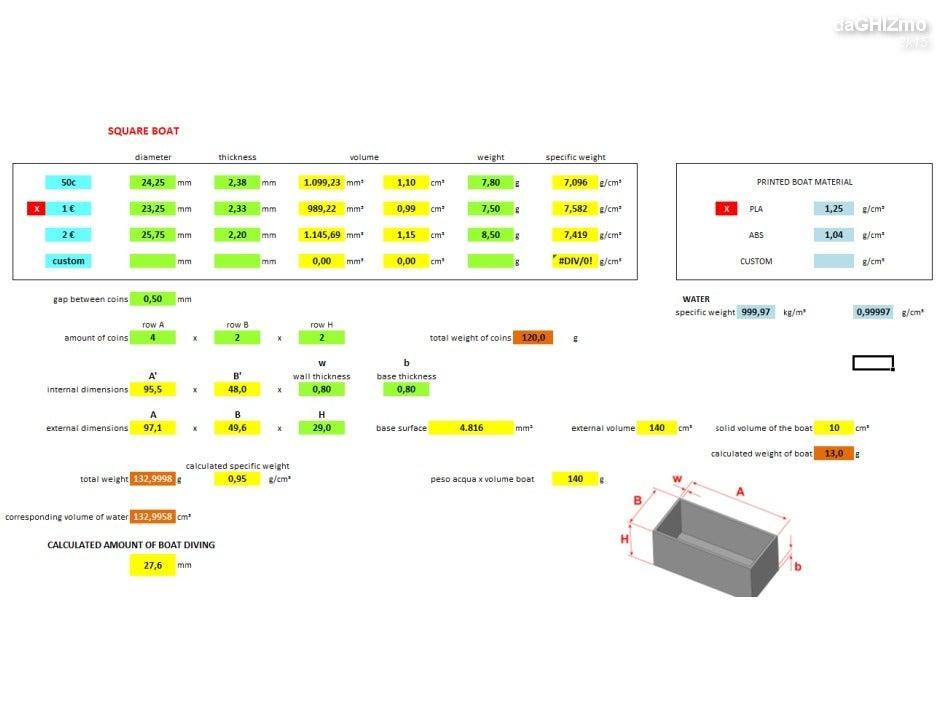 ghiz_FLOAT_CHALLENGE_07.png Télécharger fichier STL gratuit Les bateaux à pièces d'Archimède • Modèle à imprimer en 3D, daGHIZmo