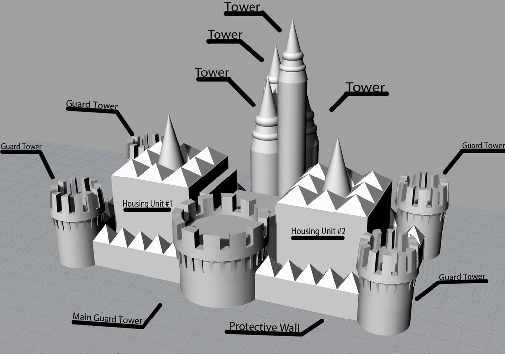 Castle_with_Diagram_display_large.jpg Download free STL file Easy as 1 2 3 Sand Castle/Mold • 3D printable template, Pudedrik