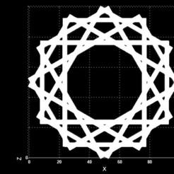Impresiones 3D Paquete de patrones del Islam (3 archivos diferentes), Stevejawel