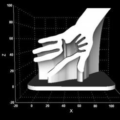 freemodel1.jpg Télécharger fichier STL Les mains • Objet pour impression 3D, Stevejawel