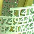 Télécharger plan imprimante 3D gatuit Tour de Pi, Numbmond