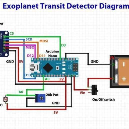Exoplanet_detector_diagram.JPG Télécharger fichier STL gratuit Démonstration de transit d'Exoplanet • Design à imprimer en 3D, poblocki1982