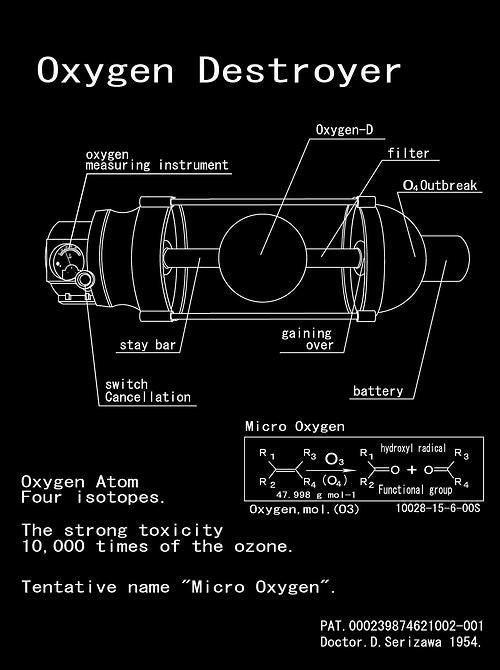5fda1d8c9c7c16e627177322a4544046_display_large.jpg Download free STL file Oxygen destroyer (Godzilla) • Template to 3D print, poblocki1982