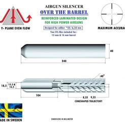 Imprimir en 3D Silenciador sobre el barril calibre 25, Swedish-silence