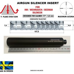 """Télécharger fichier 3D SILENCIEUX - insérer le calibre de conception 177"""" / 4,5 mm, Swedish-silence"""