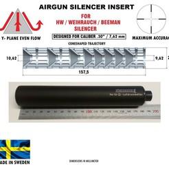 """Télécharger plan imprimante 3D SILENCIEUX - insérer le calibre de conception 30"""" / 7,62 mm, Swedish-silence"""