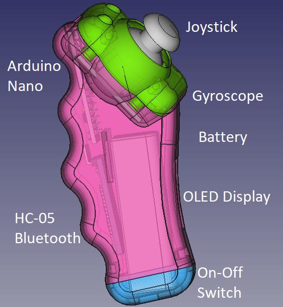 Remote_Overview.png Télécharger fichier STL gratuit BTRemote 4/5 axes, télécommande à une main avec gyroscope, Bluetooth, écran • Plan à imprimer en 3D, kasinatorhh