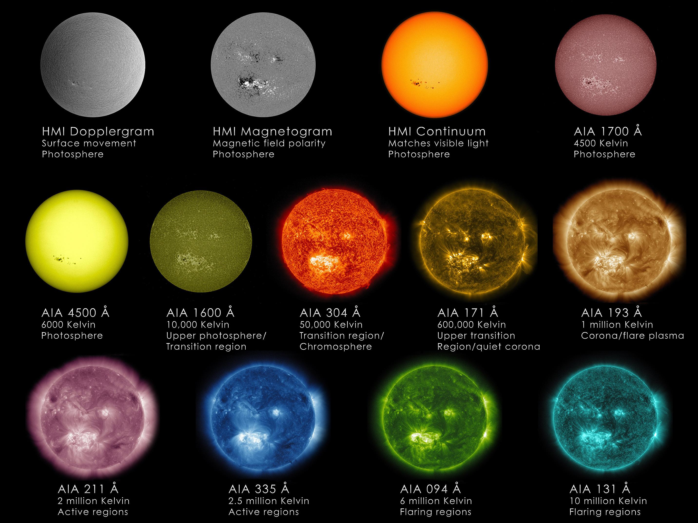 717632main_Sun-Wavelength-Chart_full.jpg Télécharger fichier STL gratuit Soleil (avec tempêtes de plasma) • Objet imprimable en 3D, szadros