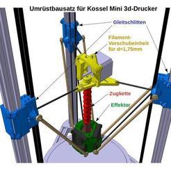 Download free 3D printing designs Umbausatz Kossel Mini 3d-printer better main parts, Frankthetank