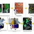 Télécharger plan imprimante 3D gatuit ANET A8 E3DV6 Titan Direct Drive X Carriage, Richard90