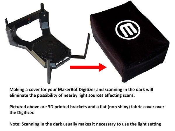 digitizer-cover_display_large.jpg Download free STL file Digitizer Scanner Mutliscan Plate • 3D print object, Muzz64