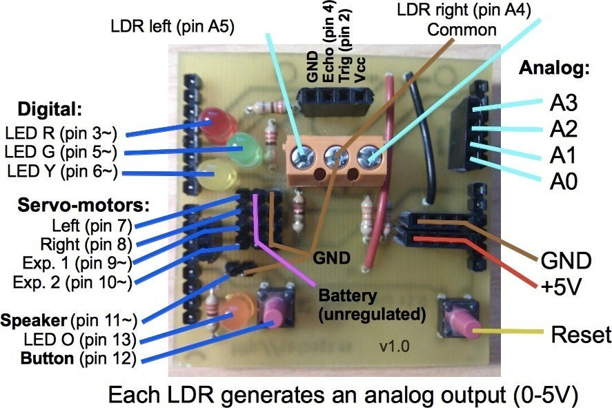 Printshield_specs_eng_display_large_display_large.jpg Download free STL file Printshield v1.0 for Arduino printbots [Git repo] • 3D printer template, Aralala