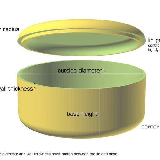 diagram.jpg Télécharger fichier SCAD gratuit Contenants ronds personnalisables • Plan pour impression 3D, WalterHsiao
