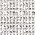 Download free STL file Periodic Table of Elements puzzle, Ludwig-Concerto