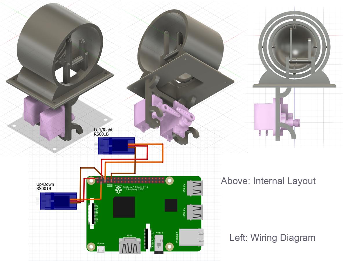 internals.png Download free STL file Steampunk Oculus Roboticus • 3D print design, cyrusharding