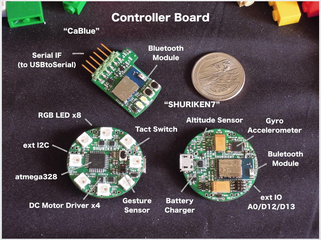 SHURIKEN7.jpg Télécharger fichier STL gratuit Unité de commande du robot • Plan pour impression 3D, choimoni