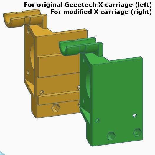tg-montures.jpg Télécharger fichier STL gratuit Geeetech Prusa i3 Pro B - Kit de migration E3Dv6 • Design pour impression 3D, abojpc