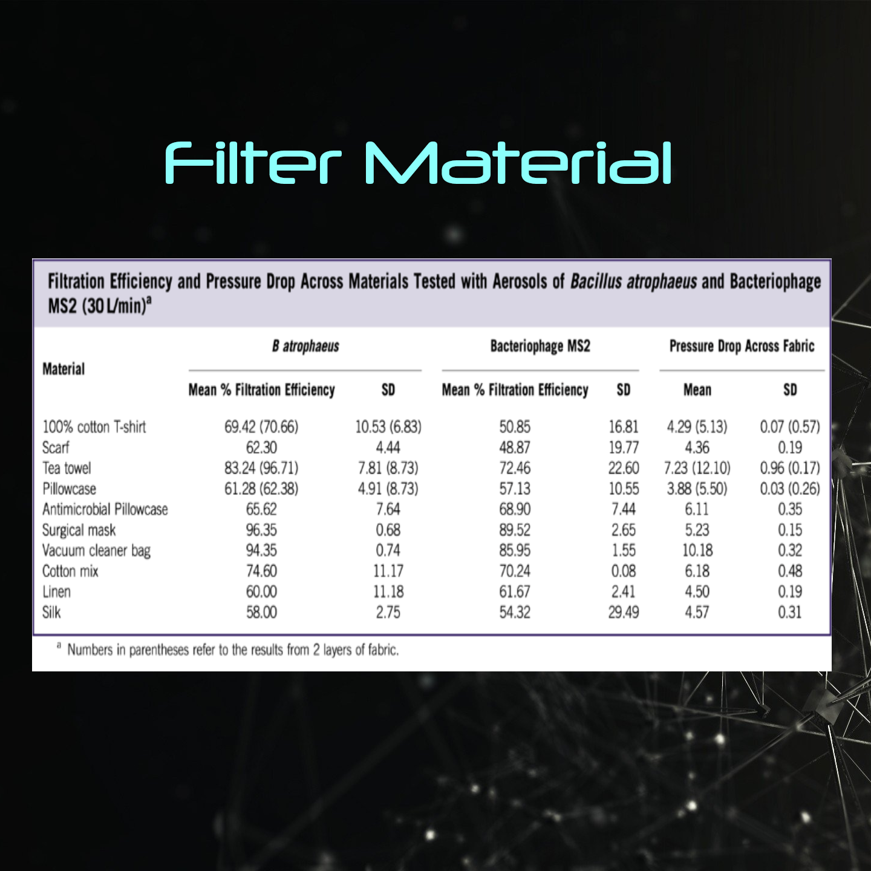 Filter.png Download free STL file Mask 3D NanoHack 2.0 • 3D printer design, Tonystark112