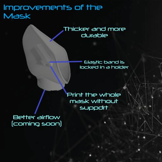 improvements.png Download free STL file Mask 3D NanoHack 2.0 • 3D printer design, Tonystark112