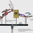 Download free 3D print files Roadrunner Whirligig, Sparky6548