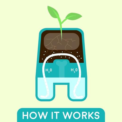how 2.jpg Download STL file Among Us Self Watering Planter • Object to 3D print, JoshuaDomiel