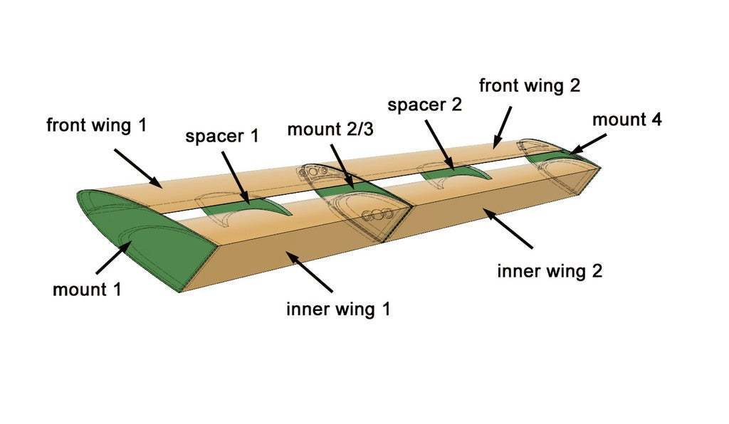 Vorflügel_Übersicht_v5.jpg Download free STL file Leading-Edge Slats for Horten Wing Stiletto • 3D printer model, wersy
