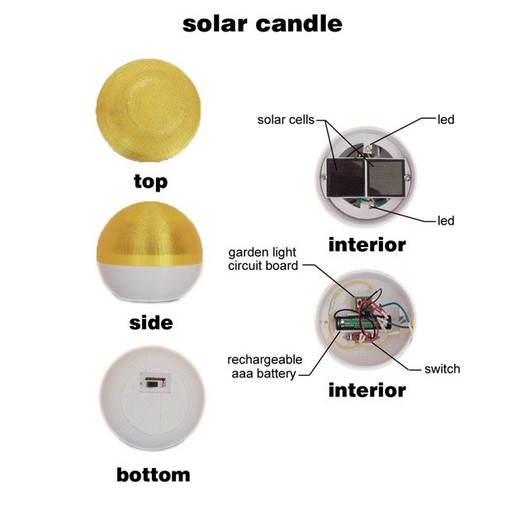 SolarCandle-4.jpg Download free STL file Solar Candle • 3D printable design, djgeenen