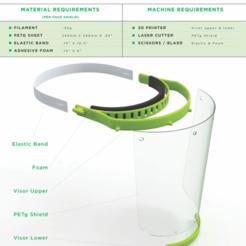 Instructions-Page-1.png Télécharger fichier STL gratuit Écran facial COVID 19 PPE • Design pour impression 3D, 3DBROOKLYN