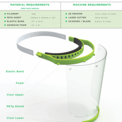 Descargar Modelos 3D para imprimir gratis Protector facial COVID 19 PPE, 3DBROOKLYN