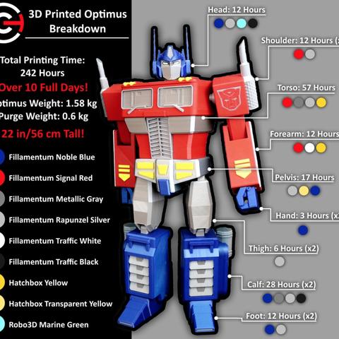 Capture d'écran 2018-03-09 à 09.51.10.png Download free STL file Big Optimus Prime! - Multi Material Model • 3D printer model, ChaosCoreTech